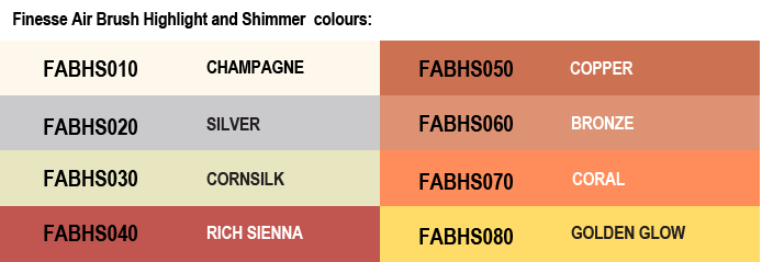 highlight-and-shimmer-chart